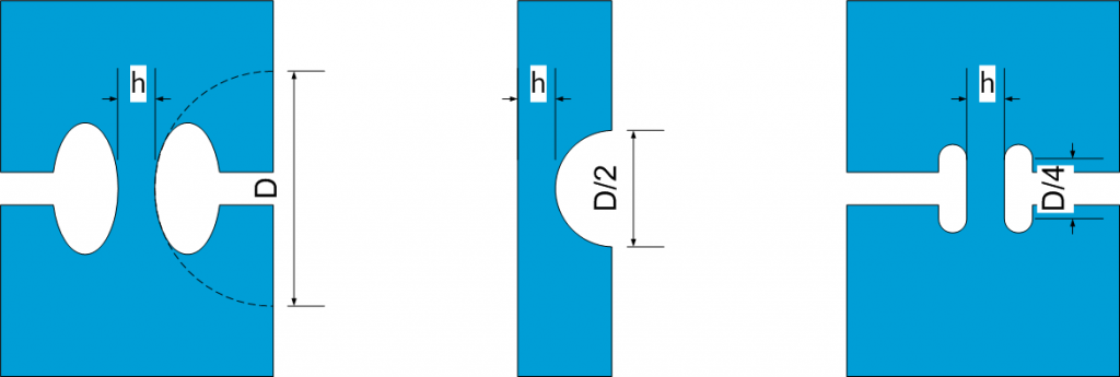 FLEXURE HINGE OR ELASTIC HINGE with equal h C_x and K_y