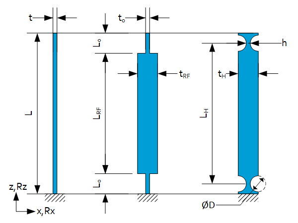 2-Leaf-springs-in-parallel2