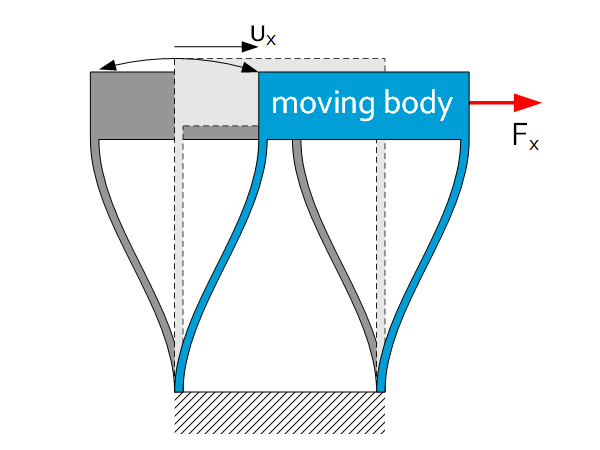 2 Leaf springs in parallel featured image