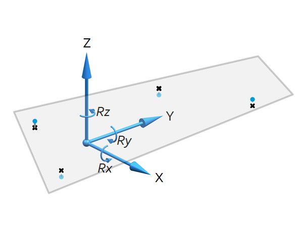 Fit plane through points featured image