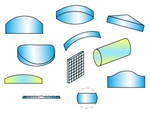 Lenses overview featured image