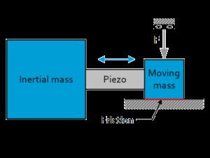 PiezoKnob - Actuation based on inertia and stick-slip Featured image