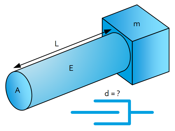 Structural damping of mechanical systems Featured image