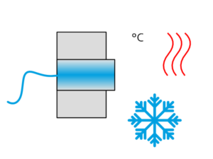 Temperature sensors & read out: Parameter definitions Featured image