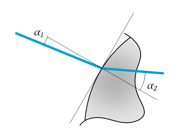 Thin lenses: Practical implementation Featured image