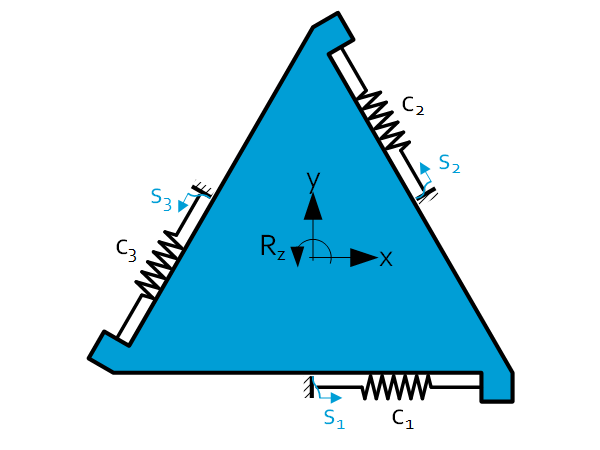 Triangular body supported by tangential struts Featured image