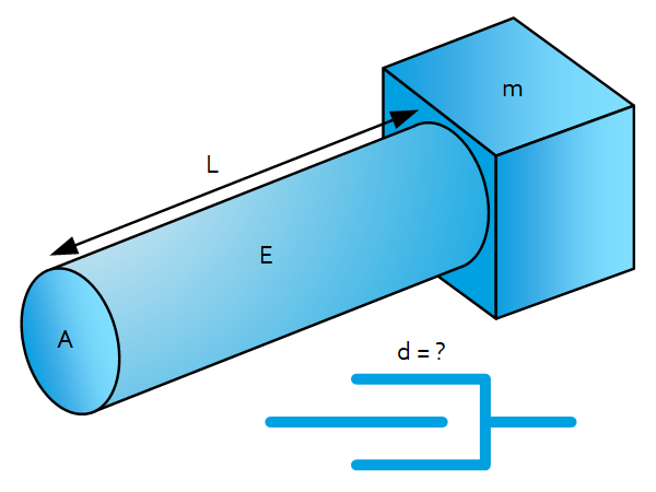 Structural damping properties of mechanical systems