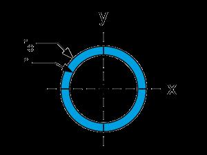 Area moment of inertia shape
