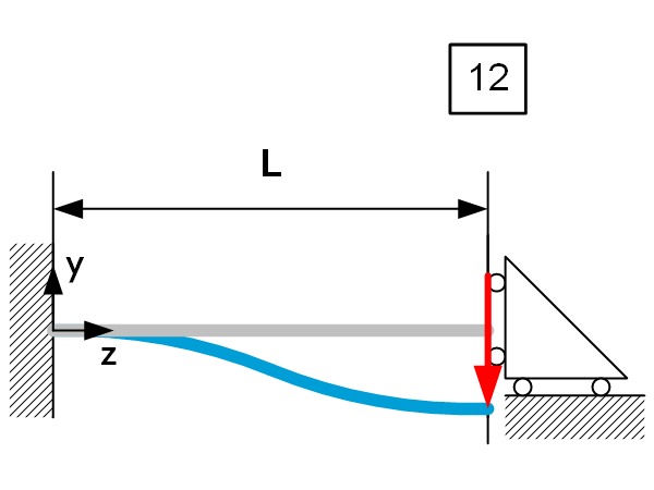 Beam theory - Load Case 12