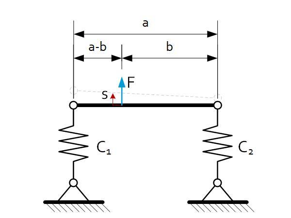 equivalent-stiffness2