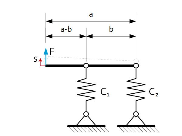 equivalent-stiffness4