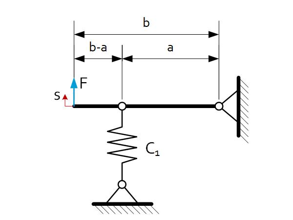 equivalent-stiffness5