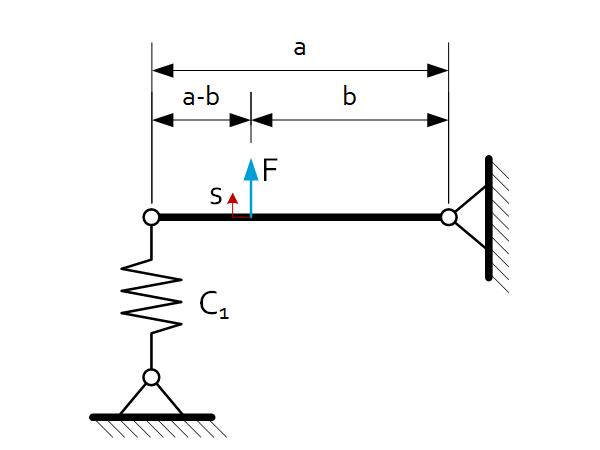 equivalent-stiffness7