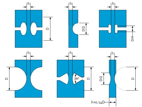 Flexure hinge or elastic hinge
