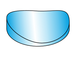 Lenses overview