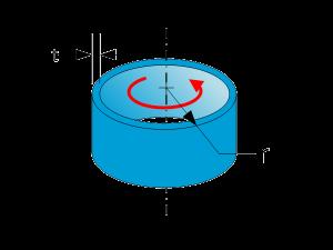 Mass moment of inertia case